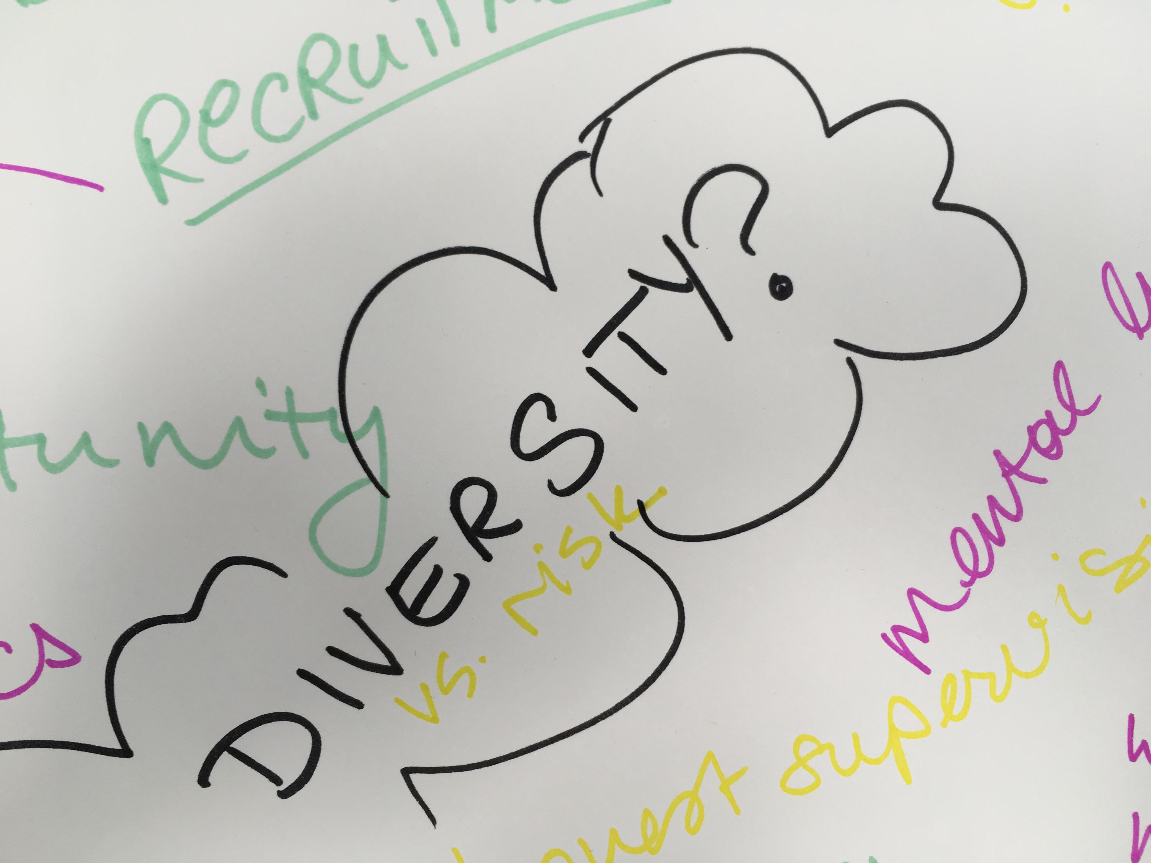 #CHIversity2018: A feminist CHI programme